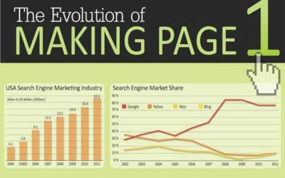 Making the First Page of Search Engines – Infographic